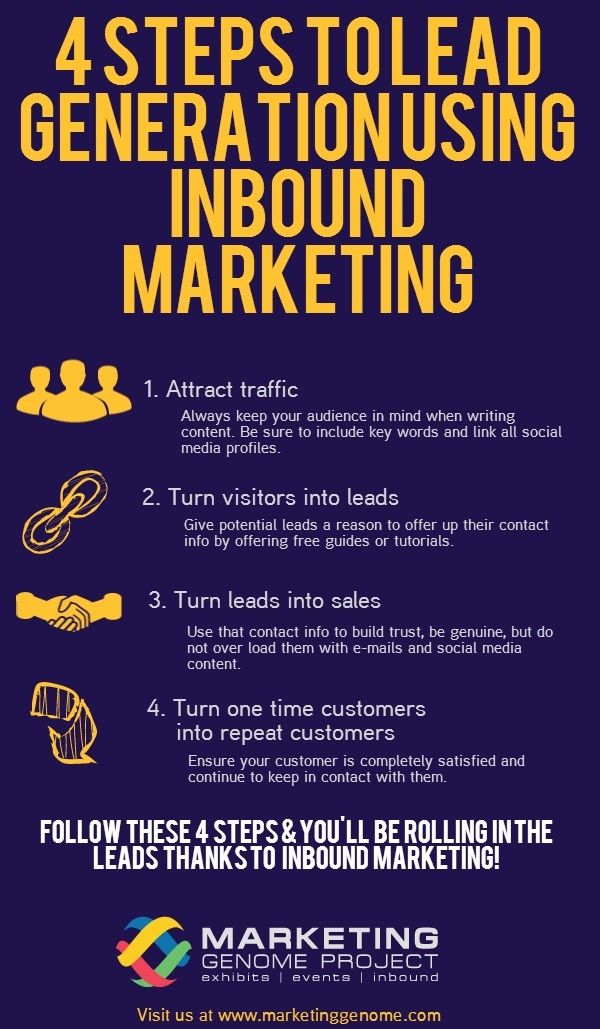 marketing facebook lead generation tips