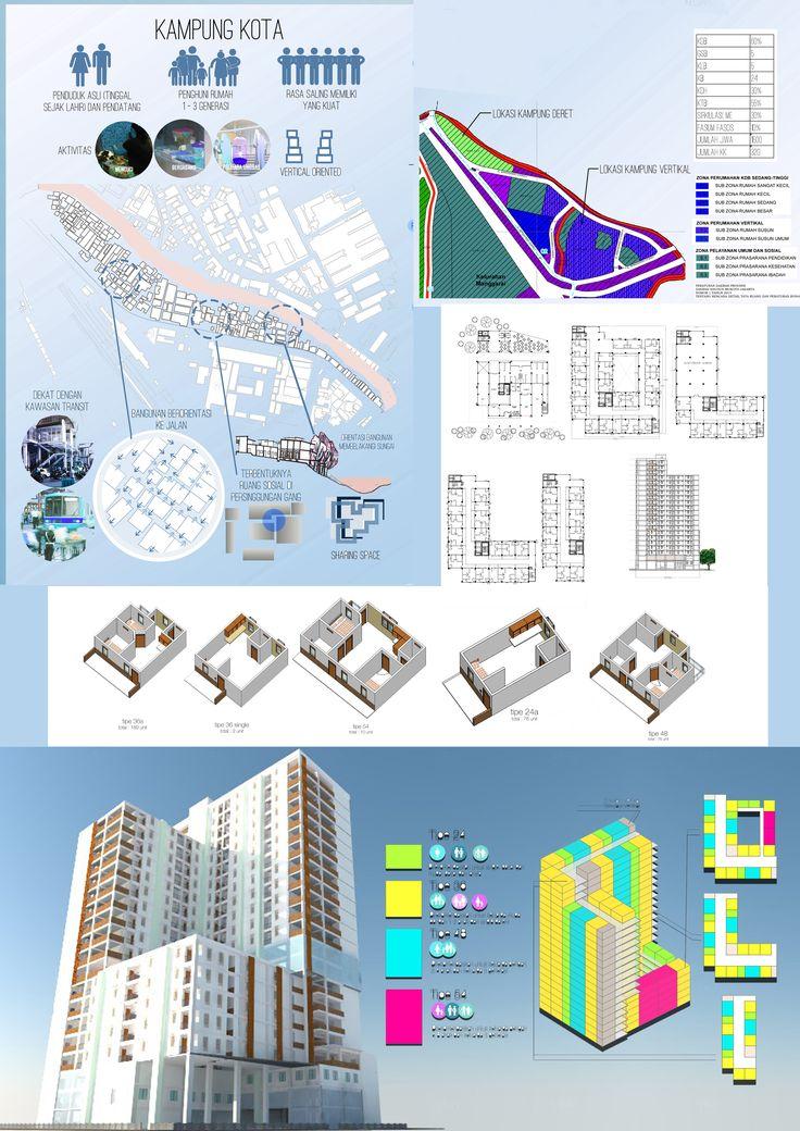 Kampung Vertikal Manggarai Project Perancangan Arsitektur 5