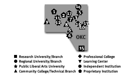 Oklahoma City metro area map of Oklahoma colleges and universities.  1. Brown Mackie College, Oklahoma City (Proprietary Institution)  2. DeVry University, Oklahoma City (Proprietary Institution) 3. Langston University, Oklahoma City (Learning Center) 4. Mid-America Christian University, Oklahoma City (Independent Institution) 5. OKC Downtown College, Oklahoma City (Learning Center) 6. Oklahoma Christian University, Oklahoma City (Independent Institution) 7. Oklahoma City Community College…