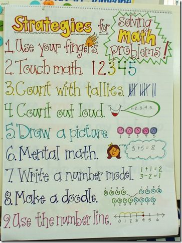 Strategies for Solving Math Problems