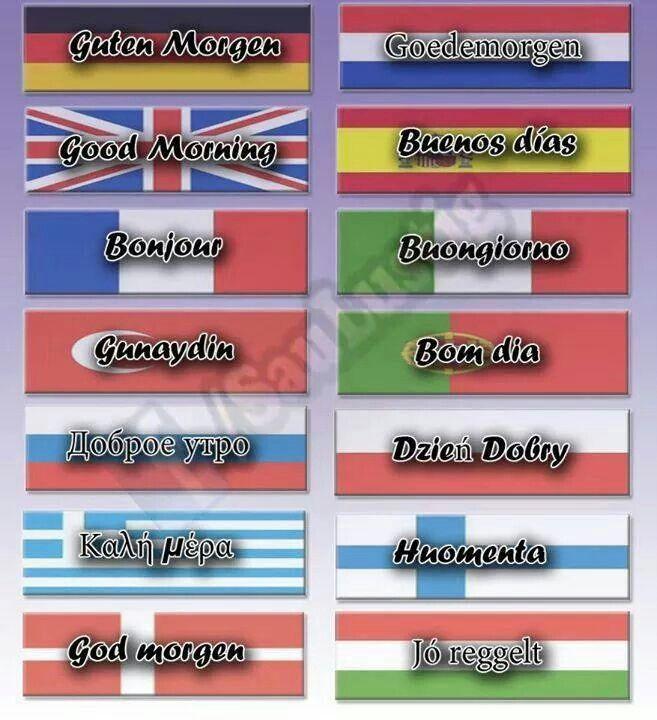 Goedemorgen in verschillende talen | Onderwijs - Taal ...