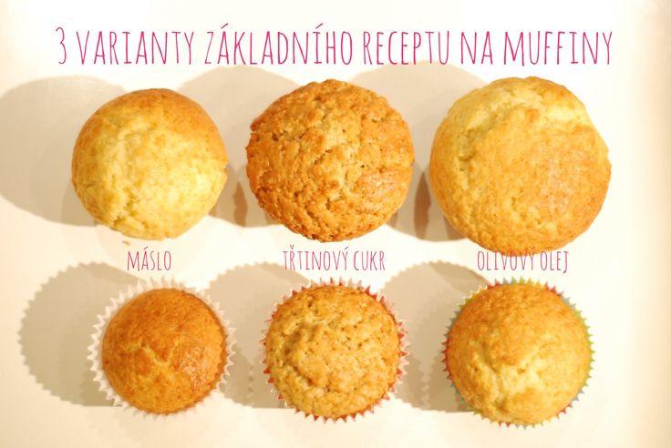 Základní recept na muffiny - varianty