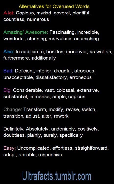 Remember though to make sure the word you use fits the character talking. Sometimes overused words fits their personality better than big fancy words.