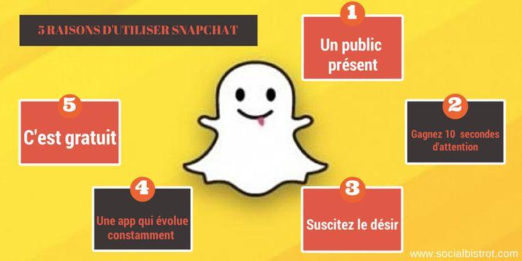 5 raisons d'utiliser Snapchat pour votre entreprise