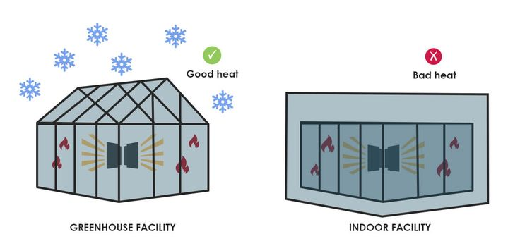 Not all heat is created equal when it comes to indoor farming.