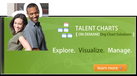 """cfactor Works has just launched its Talent Charts--a new way to visualize your data.  Imagine Org Chart with Talent Lenses that allow you to 'see' a section of your organization by performance rating, by talent rating, by span of control or one of many other """"lenses"""" you can apply. Grab a Talent Card and really """"see"""" your employees."""