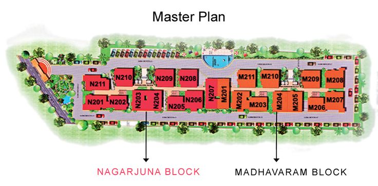 161 best madhavaram construction images on pinterest building to know about the floor plan of madhavaram brindavan palms click here http solutioingenieria Image collections