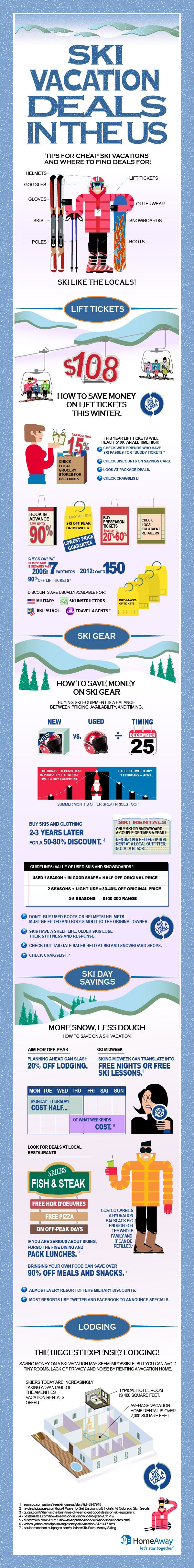 Ski Vacation Deals in the US - get deals from @Liftopia  [infographic] by www.homeaway.com
