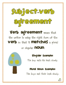 reaction paper for subject verb agreement Watch the subject-verb agreement in your sentences when inserted between the subject and the verb both tom and jane have english 167 papers due on tuesday.