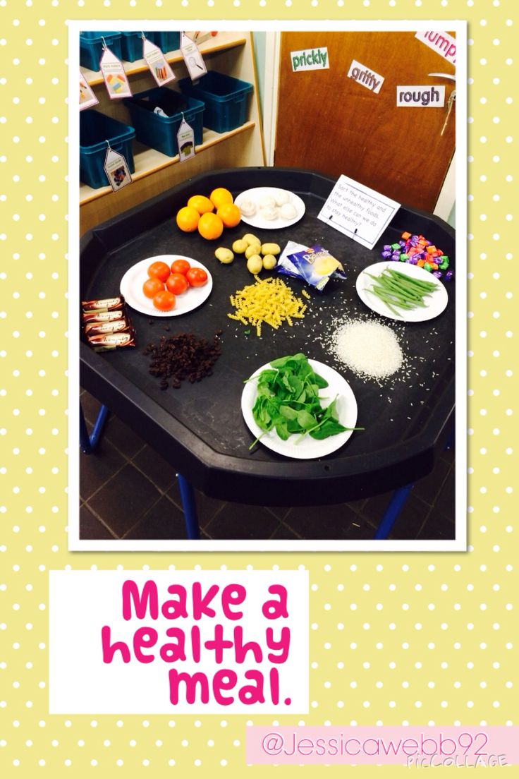 Design a healthy meal. EYFS