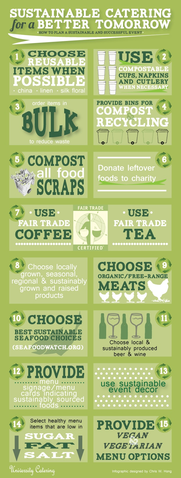 sustainable catering infographic how to plan a successful green event