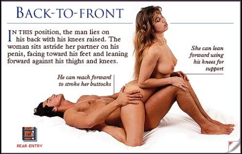 Rear position from Sex