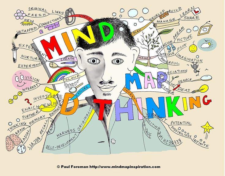 3d-thinking-mind-map