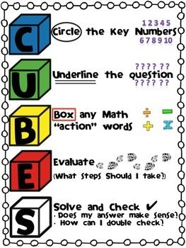 Thank you for your interest in this Math Strategy poster when working with word problems. Great for interactive notebooks also! See my other listings for interactive Math notebooks.   C.U.B.E.S. Problem Solving Math Strategy Poster  C.U.B.E.S. stands for:  C- Circle key numbers U-Underline the questions B-Box math action words E-Evaluate: What steps do I take?