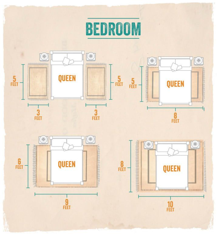 The Ultimate Guide To Decorating Your Entire Home Bedroom Rug Placement Bedroom Rug Size Rug Placement