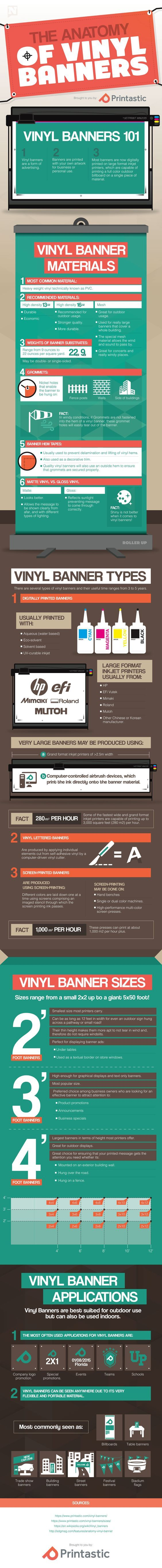 Great tips for getting the best use of your vinyl banner! More