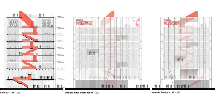 Guerra De Rossa Arquitectos, Fernando De Rossa, Pedro Livni · Rosa Luxemburg Foundation