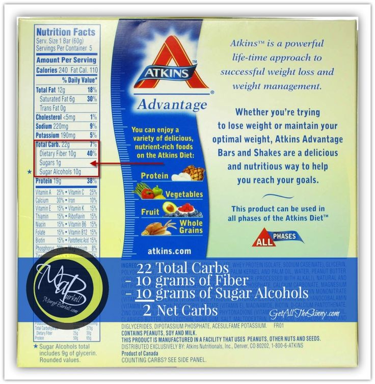 Calculating net carbs for Atkins Bars