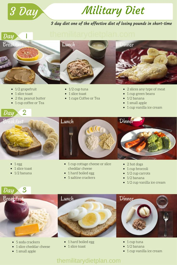 must eat foods to lose weight
