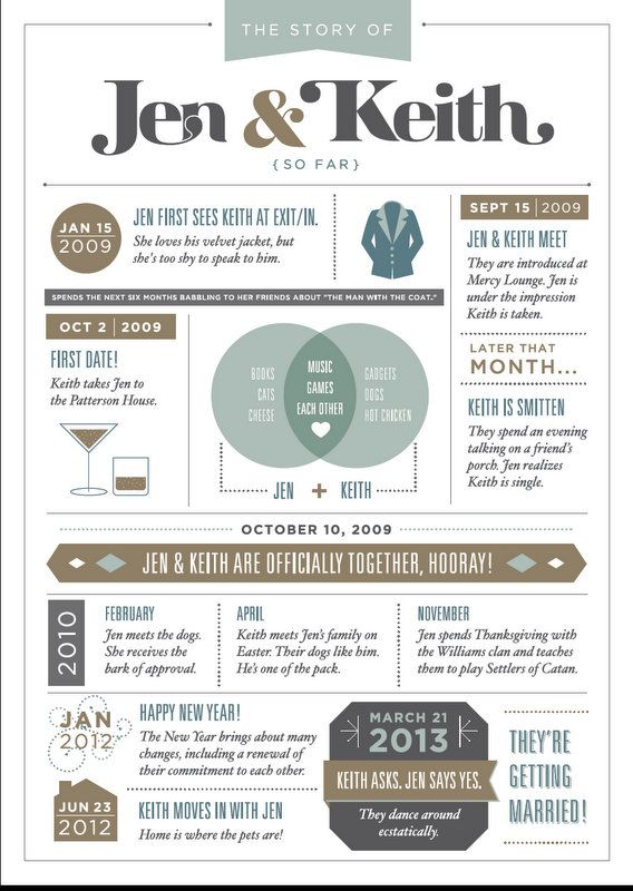 Infographic Save the Date with a Timeline and Venn Diagram: Lets Tell Em When Were Getting Hitched!