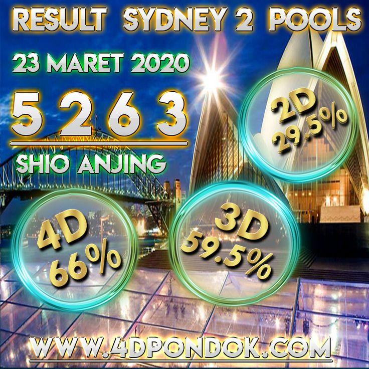 RESULT SYDNEY 2 POOLS SENIN, 23 MARET 2020 5 2 6 3 SAH
