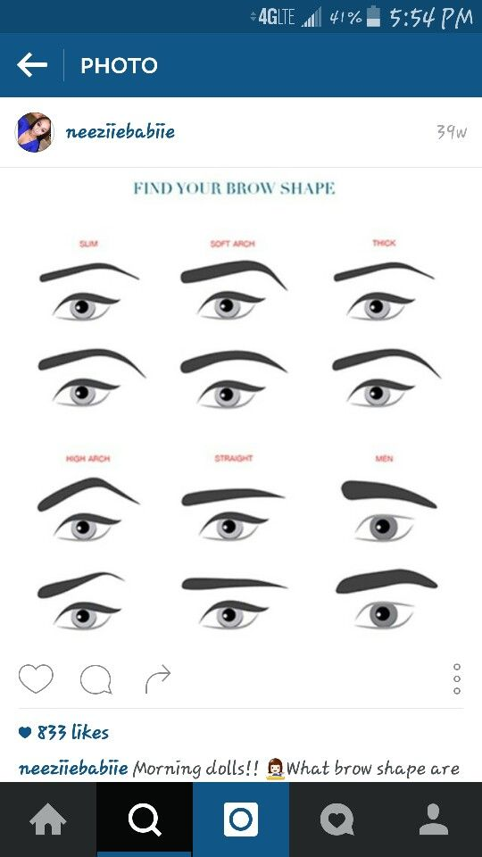 Thick Eyebrow Shapes Chart 23 best images about e...