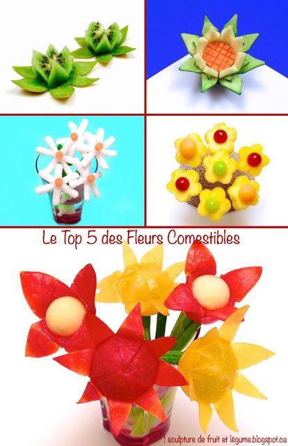 Idées pour la Saint-Valentin: Le Top 5 des Fleurs Comestibles et Décoratives