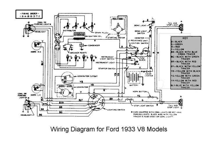 1990 ford diesel truck wiring diagram 1941 ford pickup truck wiring diagram 97 best images about wiring on pinterest | cars, chevy and ... #10