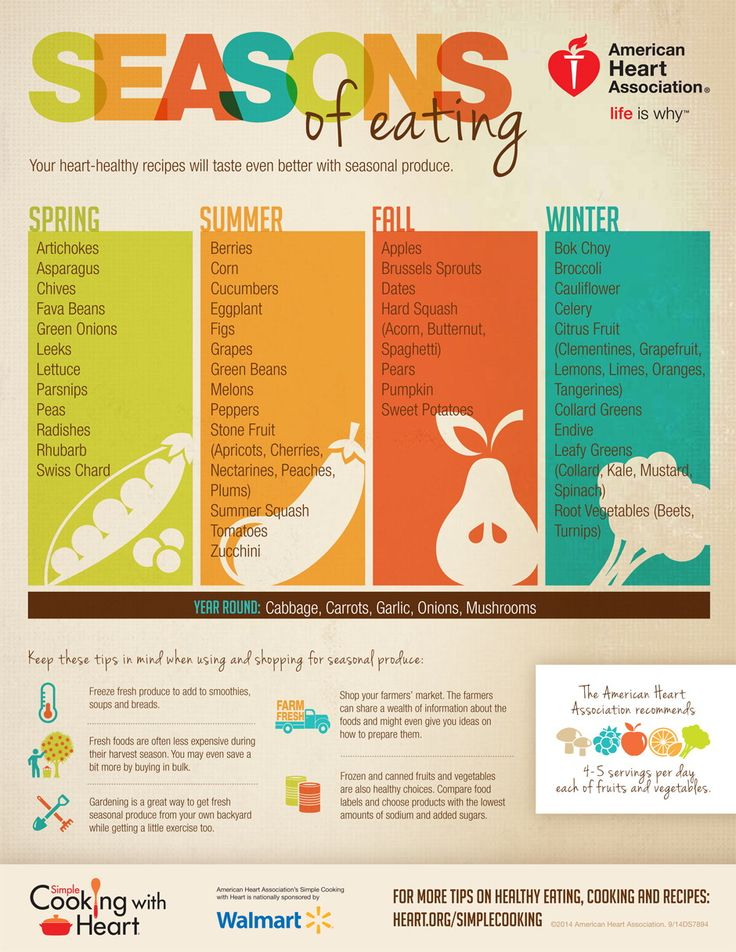 Simple Cooking with Heart Seasons of Eating Infographic