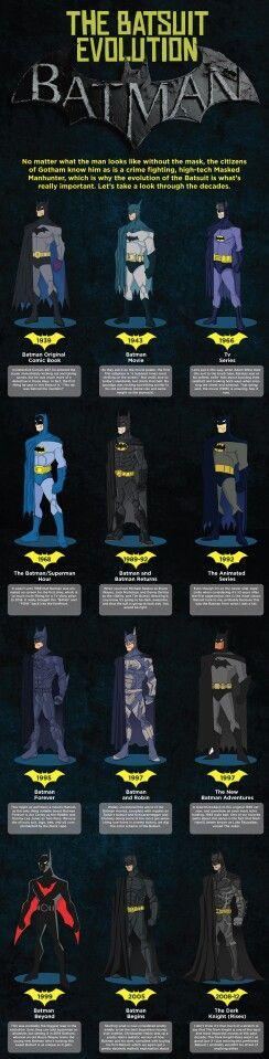 Batman suit evolution