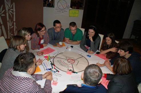 A summary of the 4th Edition of 'The School for Leaders for the Polish Community Abroad' |  Link to Poland