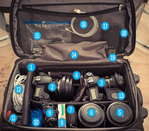 What's In a Real Estate Photographer's Bag