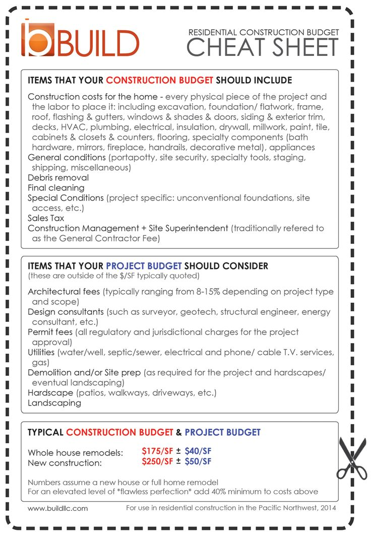 BUILD LLC Defining a Construction Budget; The 2014 Cheat Sheet
