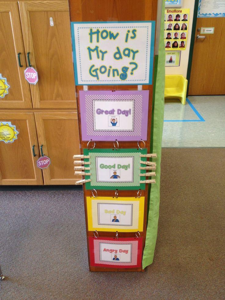 Behaviour management - creating & teaching