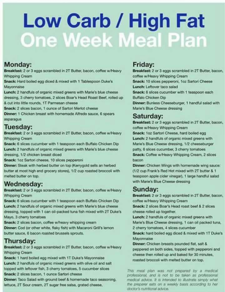Pin by Casey Stratton on Keto Diet | No carb diets, Low ...