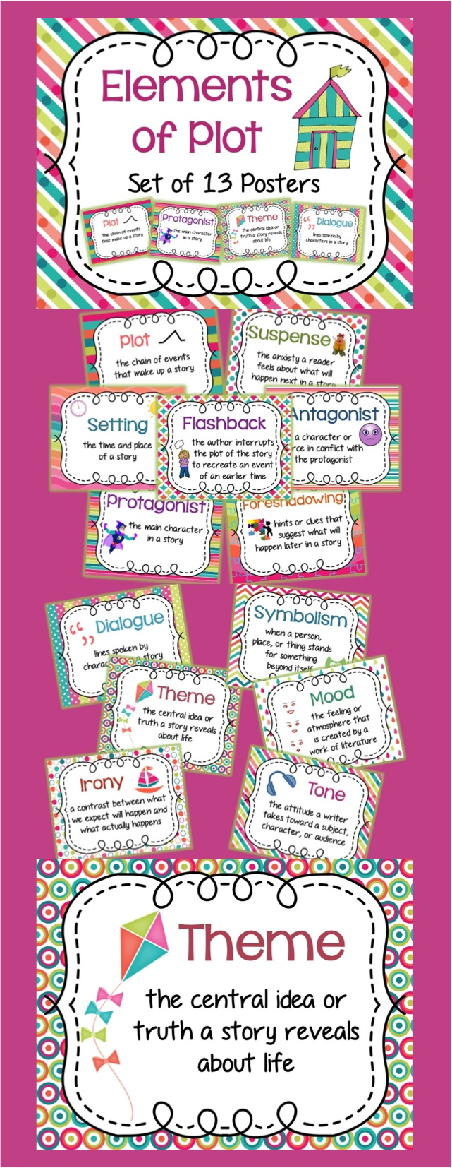 reading posters  elements of fiction posters  plot vocabulary  set of 23