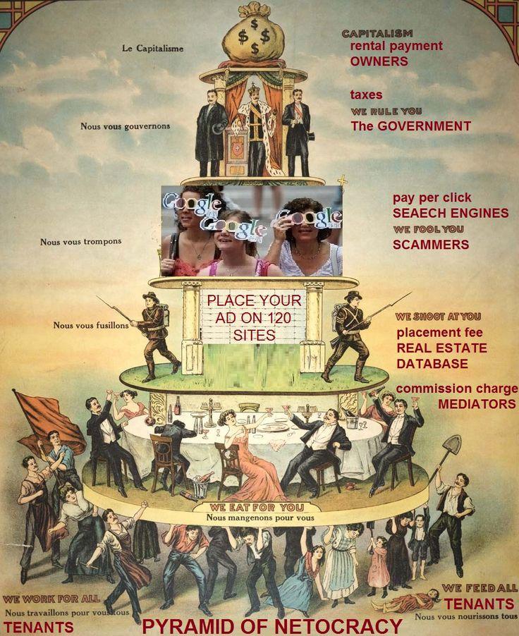 Pyramid of netocracy
