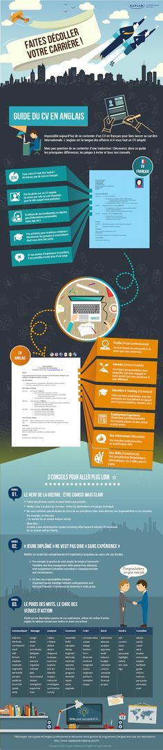 Infographie-CV-anglais