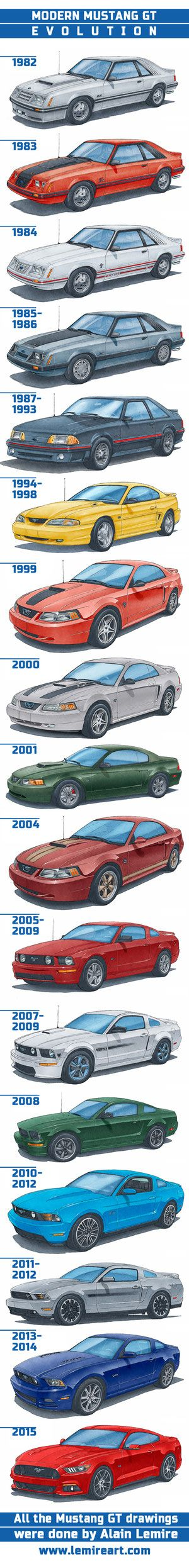 Modern Mustang GT Evolution from 1982 to 2017. Illustration by Alain Lemire from Lemireart.com