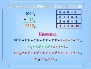 """Урок информатики """"Арифметические действия в двоичной системе счисления"""""""