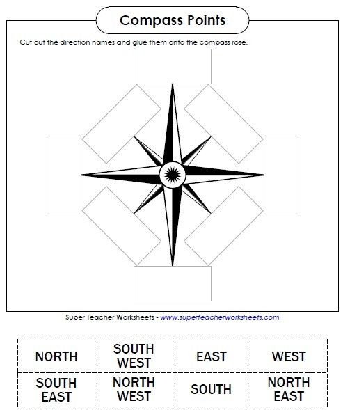 Worksheet Intermediate Directions Worksheet 1000 ideas about cardinal directions on pinterest map skills learn the north south east west with this printable cut and glue compass worksheet