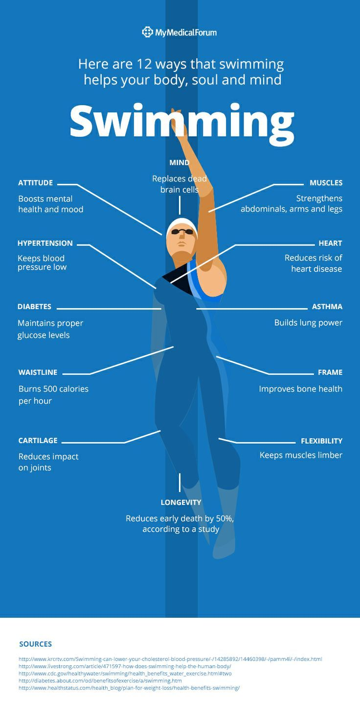 The benefits of swimming for a healthy body and mind.