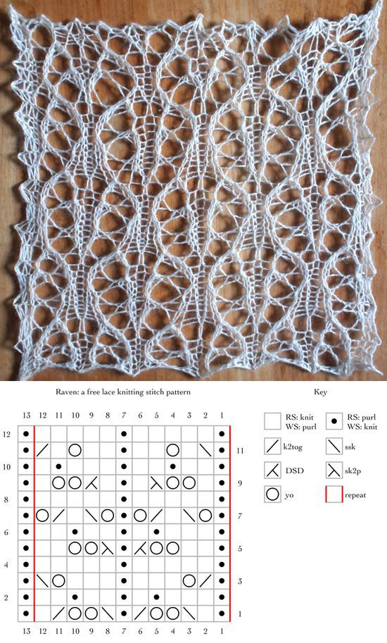 Knitting Techniques Uk : Best patterns tutorials knit crochet lucet tatting