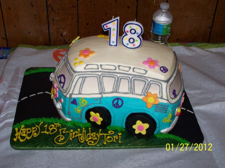 78 best images about 18th birthday party on pinterest for 18th birthday cake decoration