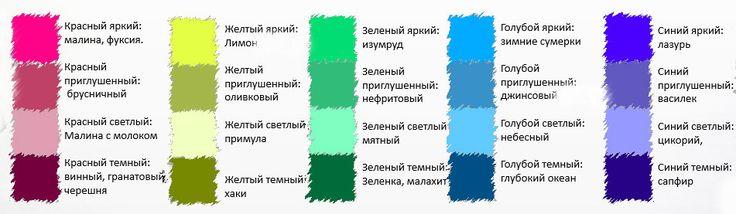 Холодные цвета. Ассоциации.