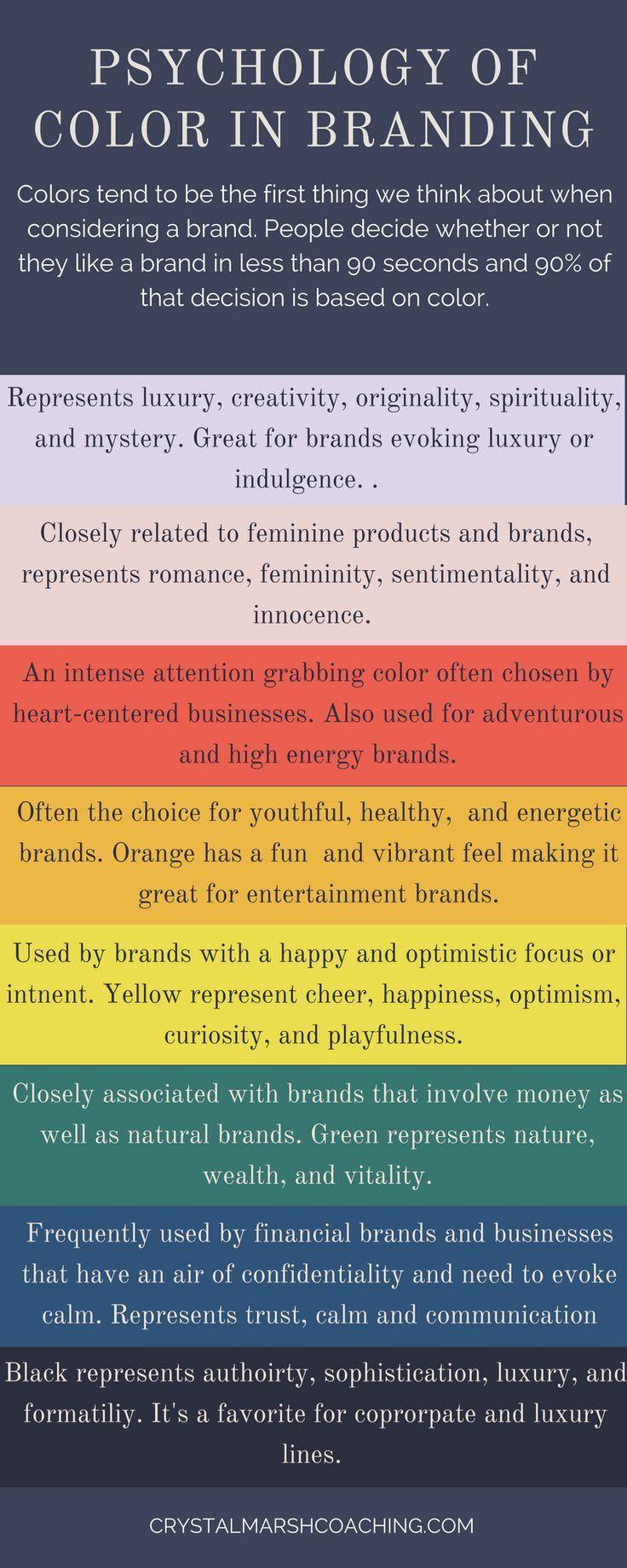 branding, branding colors, branding color psychology, branding schemes, branding colour palette, branding colors mood boards, branding colors inspiration, branding colors business