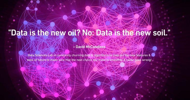 Housing dot com Data Sciences Lab