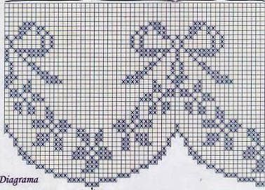 Kira scheme crochet: Four beautiful romantic borders
