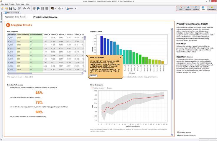 Predictive Analytics, Data Mining, Self-service, Open source - RapidMiner