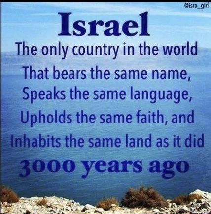 The miracle of Israel.